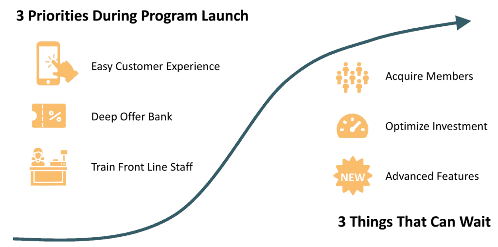 3-Priorities-When-Launching-a-Loyalty-Program