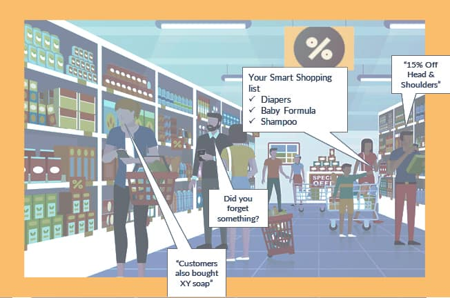 Hybrid Store context based